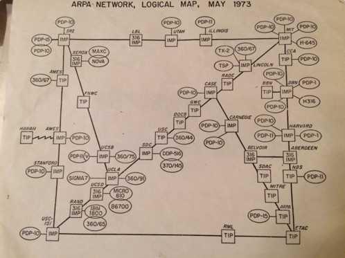Το 1973 το Ίντερνετ χωρούσε σε μια σελίδα