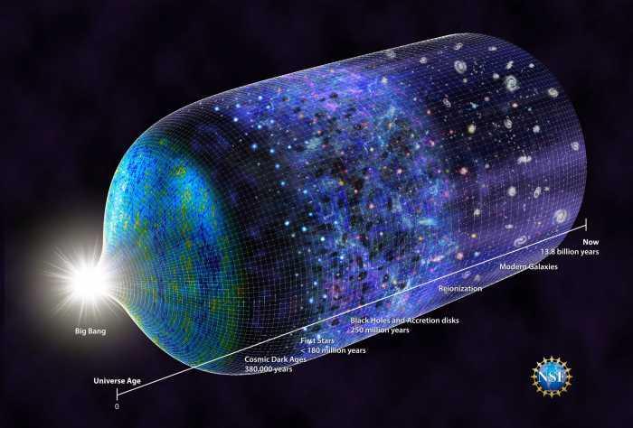 Ανακαλύφθηκε πότε διαμορφώθηκαν τα πρώτα αστέρια στο σύμπαν.